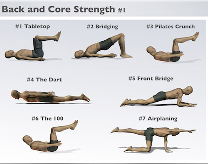A Meta-analysis of Core Stability Exercise
