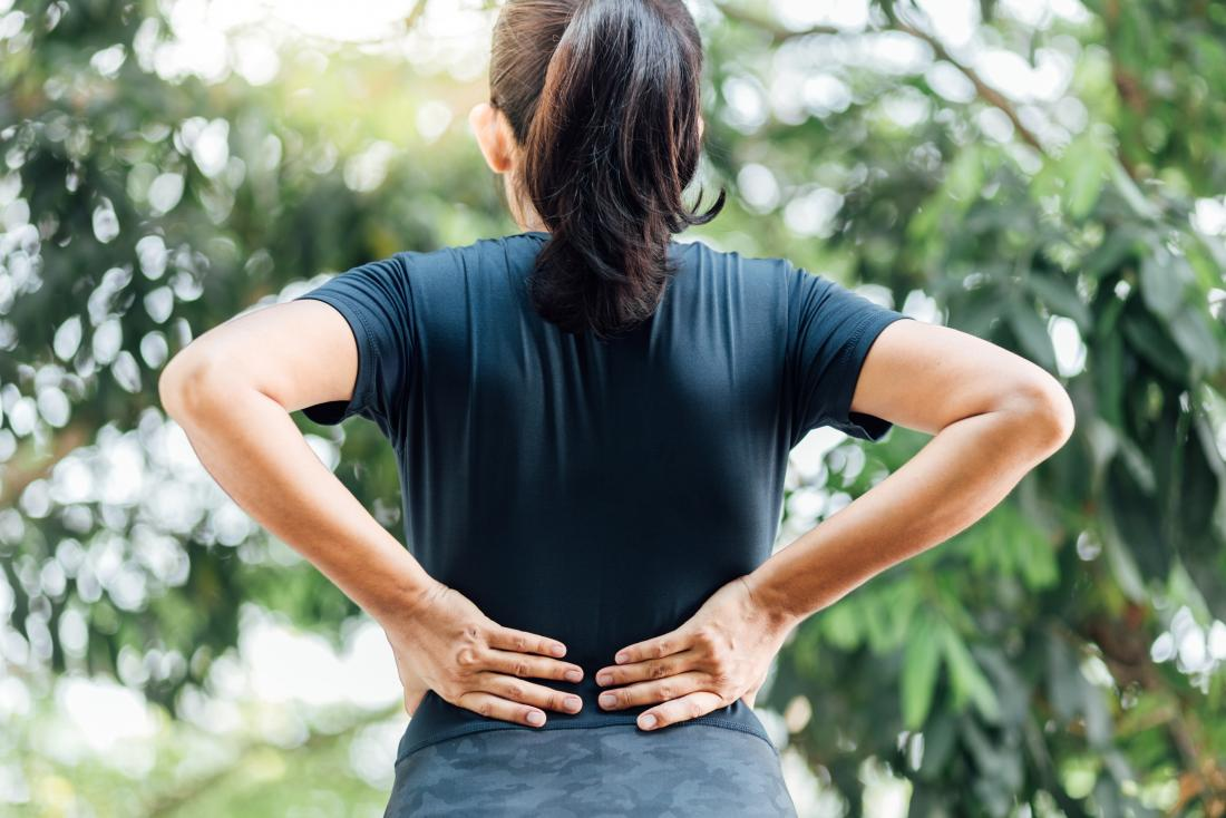 Back and Neck Pain: In Support of Routine Delivery of Non-pharmacologic Treatments as a way to Improve Individual and Population Health