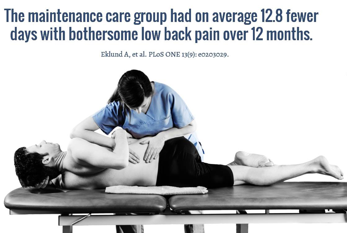 Maintenance Care Reduces the Number of Days With Pain in Acute Episodes and Increases the Length of Pain Free Periods for Dysfunctional Patients With Recurrent and Persistent Low Back Pain