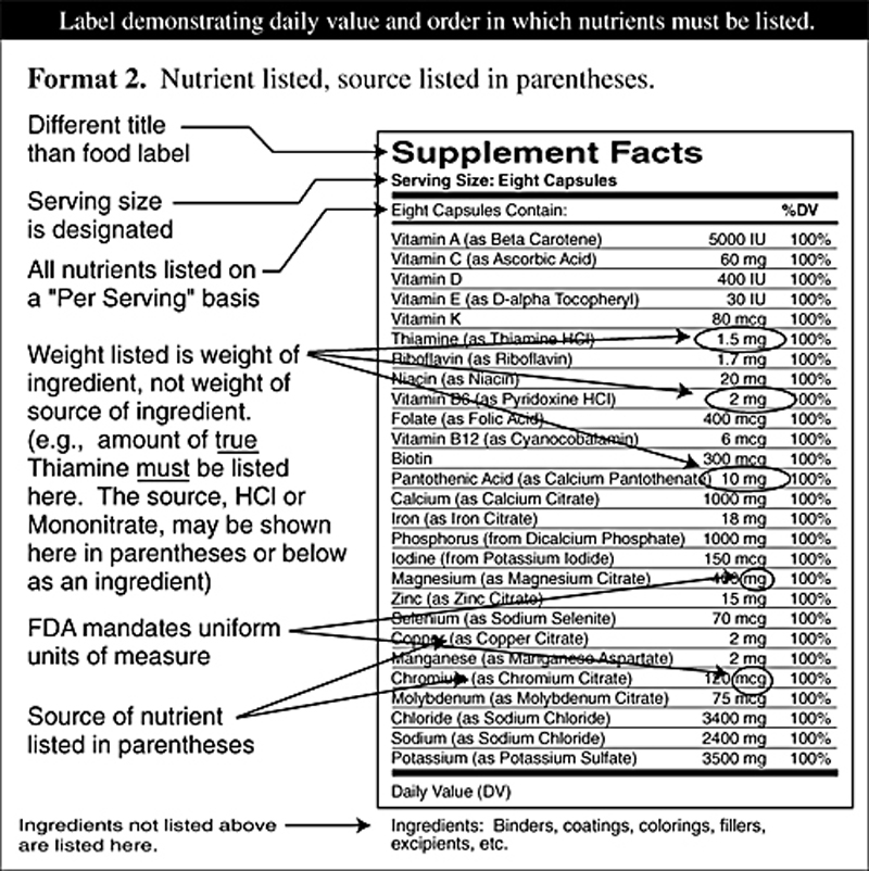 Note once you have opened these pictures clicking on for Supplement facts template